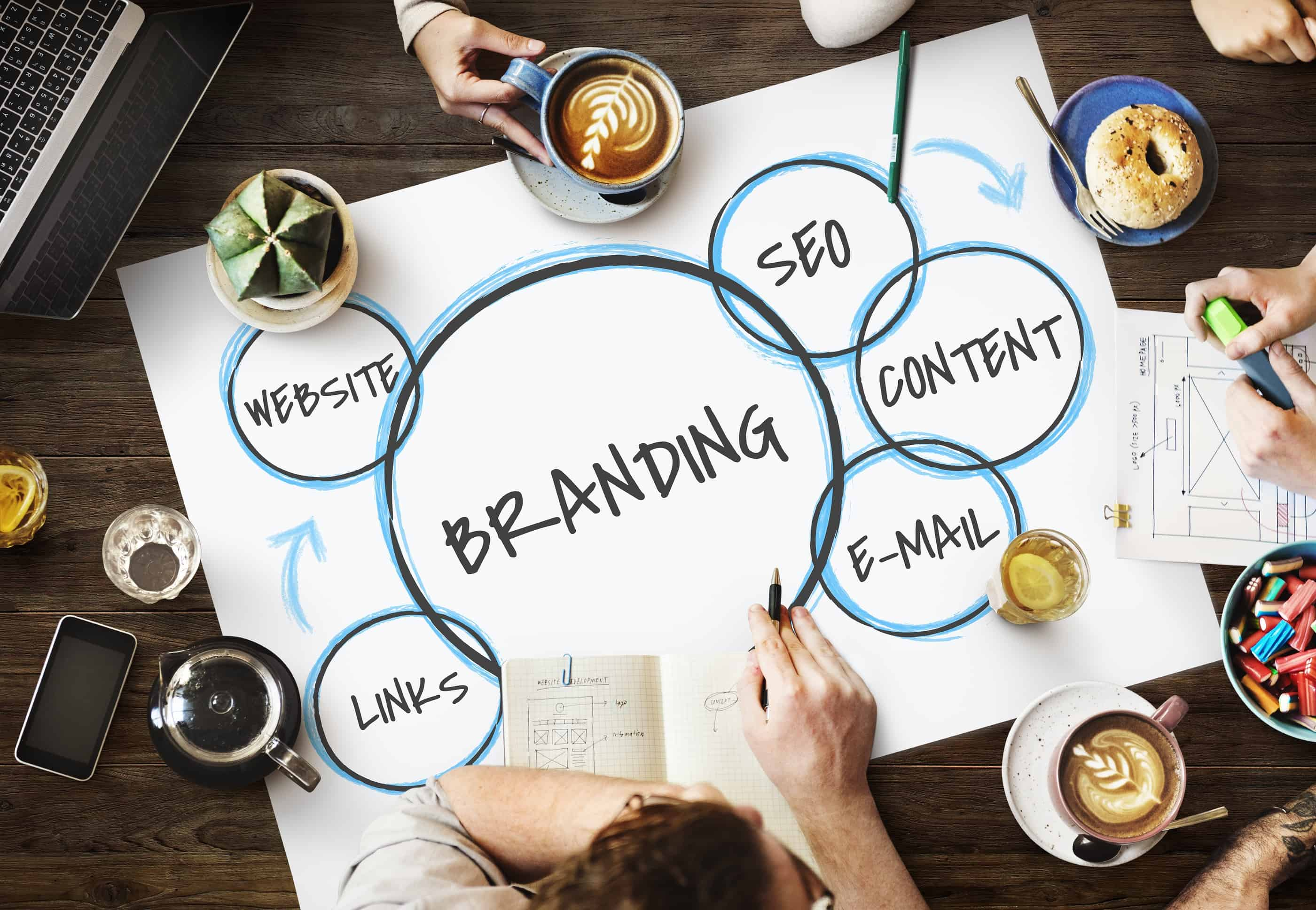 optimizing your digital brand positioning
