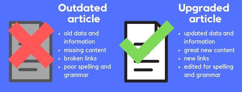 atualizar artigos antigos marketing de conteúdo