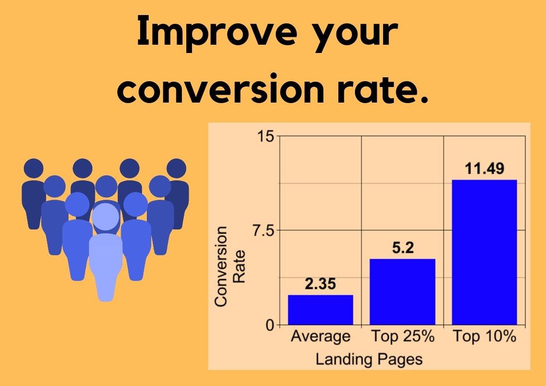 taxa de conversão de marketing de conteúdo